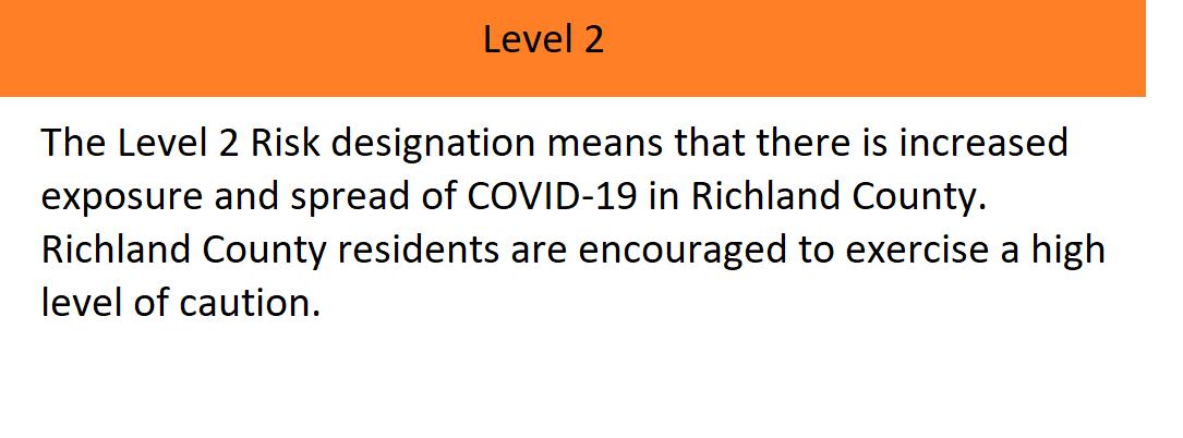 Richland County Level